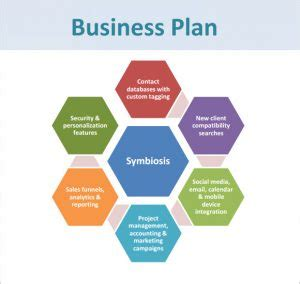 Best Business Plan Template PDF for Startup 2018