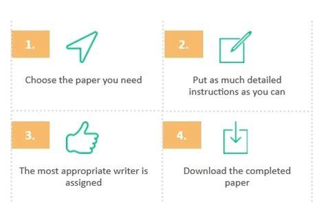 Customer Service Essay Pdf - buypaperwritingessaytechnology